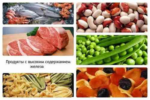 Продукты, богатые железом, при анемии